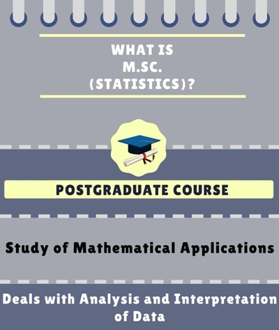 What is Master of Science [M.Sc] (Statistics)?