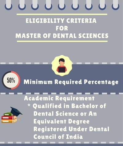 Eligibility criteria for the Masters Of Dental Science [MDS]