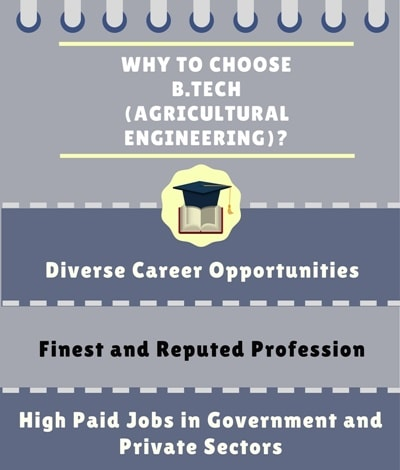 Why Choose Bachelor of Technology [B.Tech] (Agricultural Engineering)?