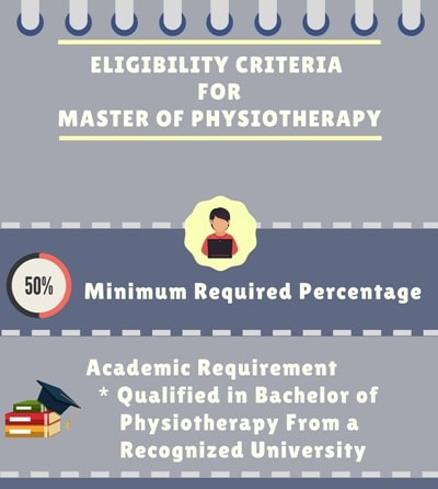 Eligibility Criteria for Master of Physiotherapy [MPT]