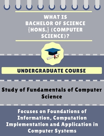 What is Bachelor of Science [B.Sc] {Hons.} (Computer Science)?