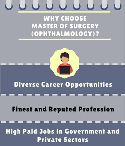 Why Choose Master of Surgery [MS] (Ophthalmology)?