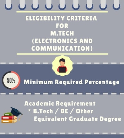 Eligibility for Master of Technology in Electronics and Communication Engineering