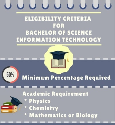 Eligibility criteria for Bachelor of Science[B.Sc] (Information Technology):