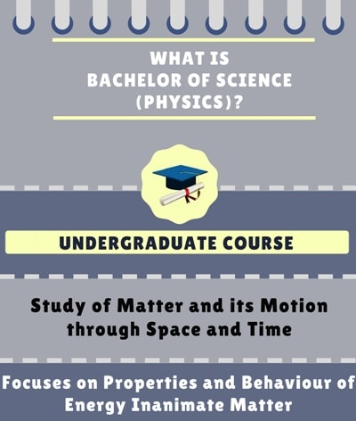 What is Bachelor of Sciences [B.Sc] (Physics)?