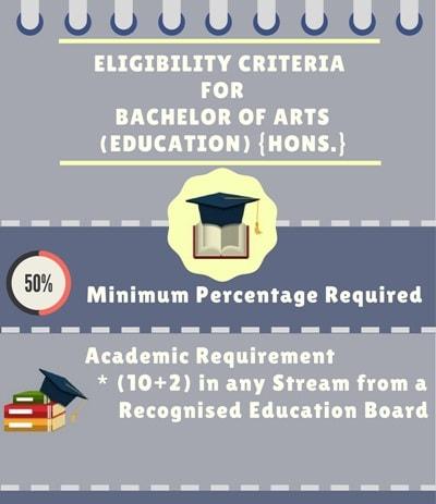 Eligibility Criteria forBachelor of Arts [BA] {Hons.} (Education)