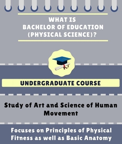 What is Bachelor of Education [B.Ed] (Physical Science)?