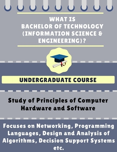What is Bachelor of Technology [B.Tech] (Information Science & Engineering)?