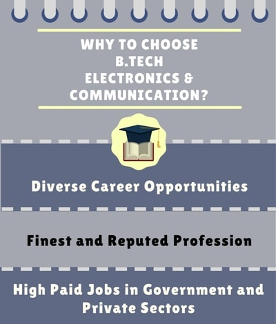 Why choose Bachelor of Technology [B.Tech] (Electronics & Communication Engineering)?