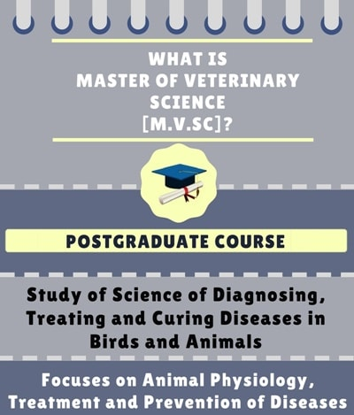 What is Master of Veterinary Science [M.V.Sc]?
