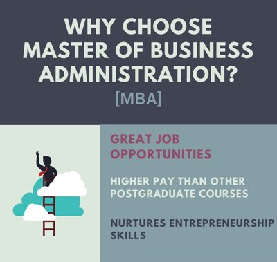 Why choose MBA?