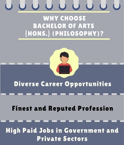 Why choose Bachelor of Arts[B.A.]{ Hons.}( Philosophy)?