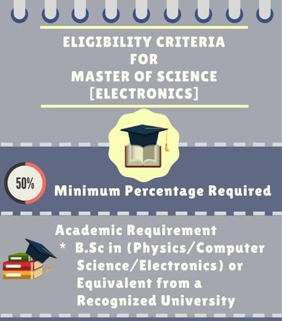 Eligibility Criteria forMaster of Science [M.Sc] (Electronics)