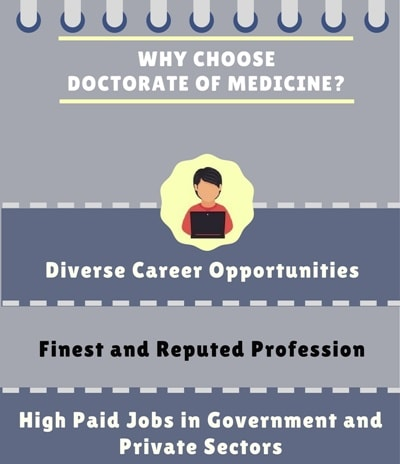Why choose Doctorate of Medicine [M.D]?