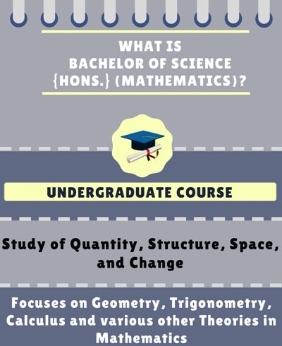 What is Bachelor of Science [B.Sc] {Hons.} (Mathematics)?