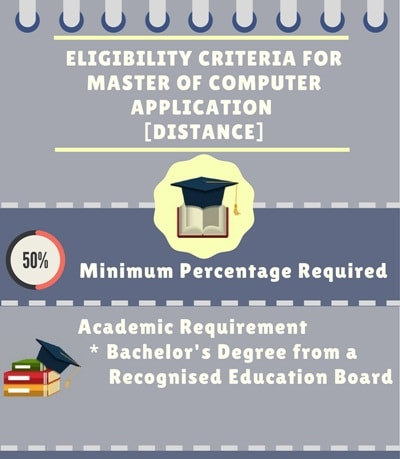 Eligibility Criteria for Master of Computer Application in Distance Mode (Distance MCA)