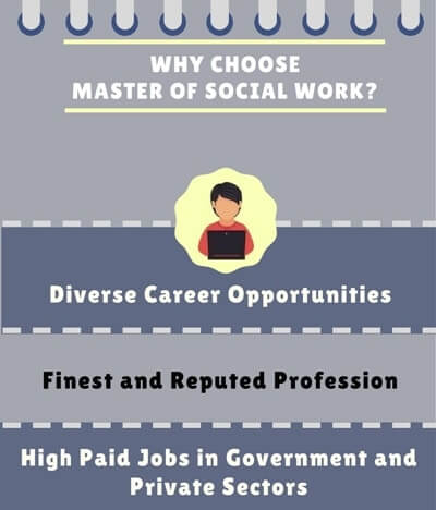 Why choose Master of Social Work [MSW]?