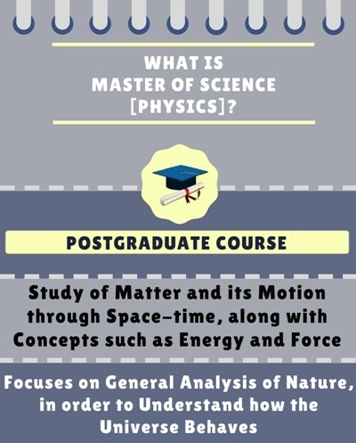 What is Master of Physics [M.Sc] (Physics)?