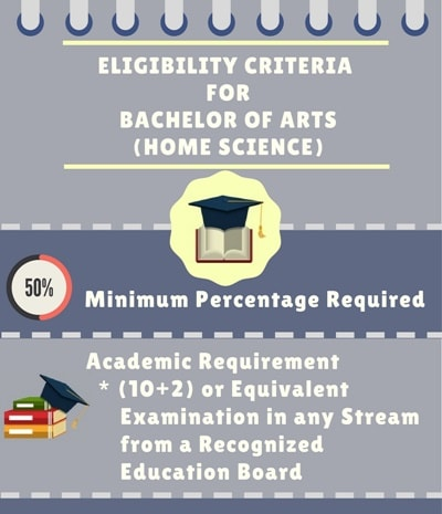 Eligibilty Criteria for Bachelor of Arts [BA] (Home Science)