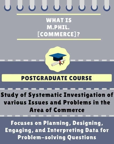 What is Master of Philosophy [M.Phil] (Commerce)?