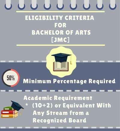 Eligibility Criteria for Bachelor of Arts [BA] (Journalism and Mass Communication):