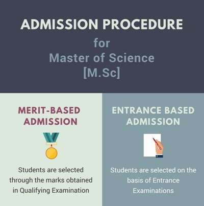 Admissions Procedure for M.Sc