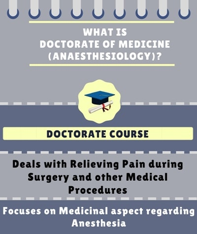What is Doctorate of Medicine [MD] (Anaesthesiology)?
