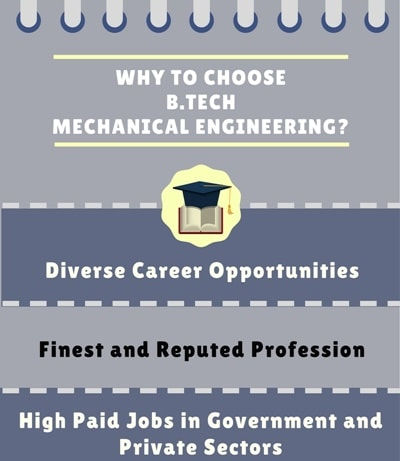 Why choose Bachelor of Technology [B.Tech] (Mechanical Engineering)?