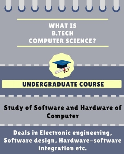 What is Bachelor of Technology [B.Tech] (Computer Science and Engineering)?