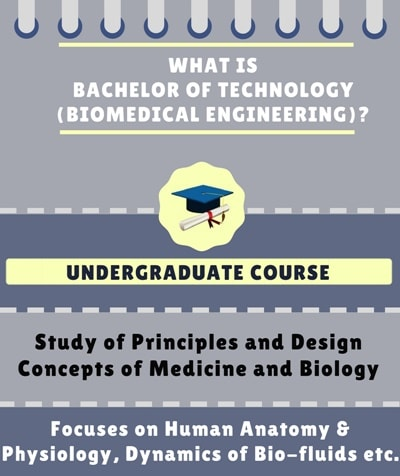 What is Bachelor of Technology [B.Tech] (Biomedical Engineering)?