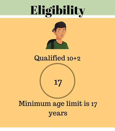 Eligibility Criteria for Bachelor of Arts [BA] (Education)