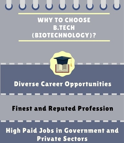 Why choose Bachelor of Technology [B.Tech] (Biotechnology)?