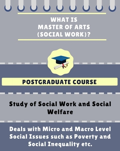 What is Master of Arts[MA] (Social Work)?