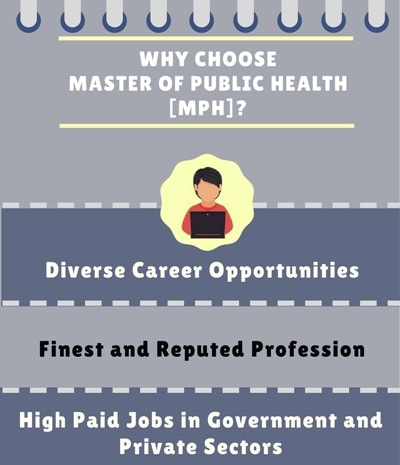 Why Choose Master of Public Health [MPH]?