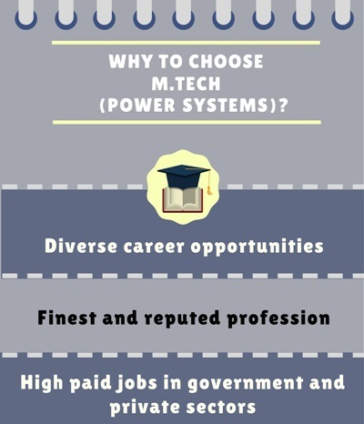 Why choose Power System Engineering?