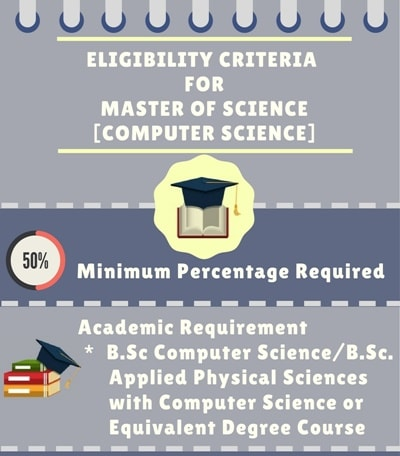 Eligibility criteria for Master of Science [M.Sc](Computer Science)