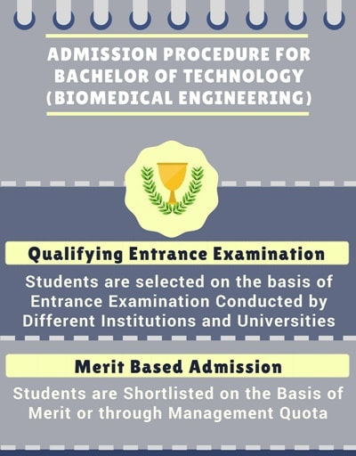 Admissions Procedure for Bachelor of Technology [B.Tech] (Biomedical Engineering)