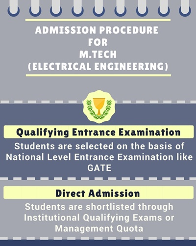 admission procedure for master of technology in electrical engineering