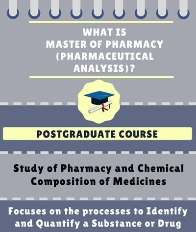 What is Master of Pharmacy [M.Pharm] (Pharmaceutical Analysis) ?