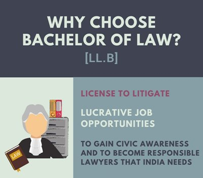 Why choose LL.B?