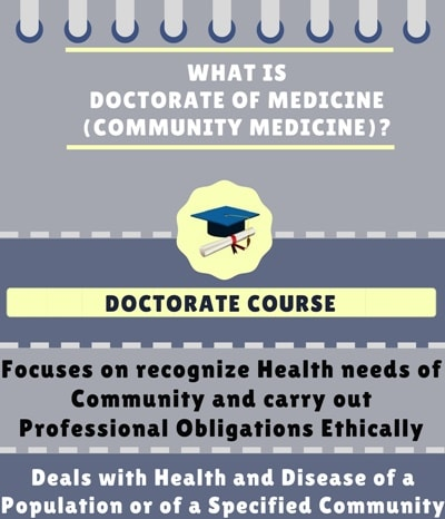 What is Doctorate of Medicine [MD] (Community Medicine)?