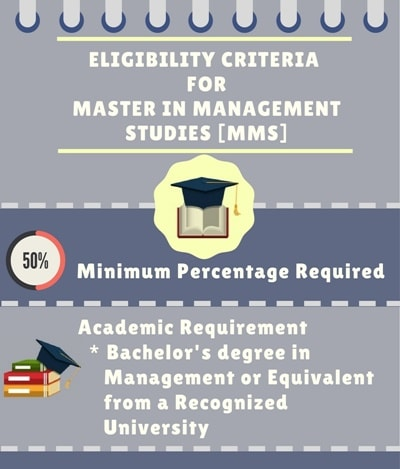 Eligibility Criteria for Master in Management [MMS]