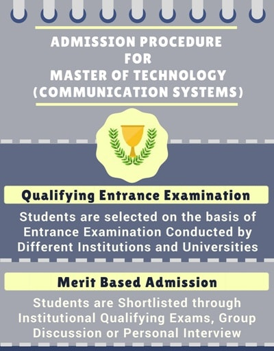 Admissions Procedure for Master of Technology [M.Tech] (Communication Systems)