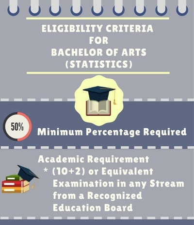 Eligibility Criteria for Bachelor of Arts [BA] {Hons.} (Philosophy Eligibility)