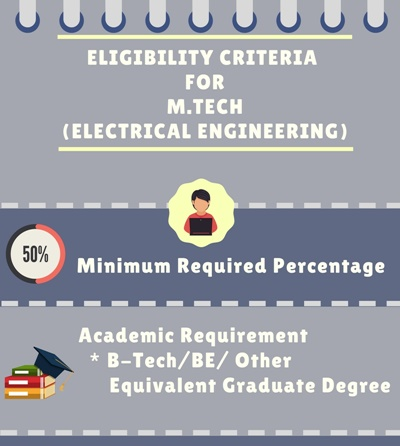 eligibility criteria for master of technology in electrical engineering