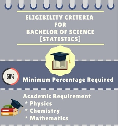 Eligibility Criteria for Bachelor of Science [B.Sc.] Statistics: