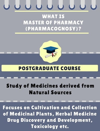What is Master of Pharmacy [M.Pharm] (Pharmacognosy)?
