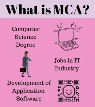 What is MCA?