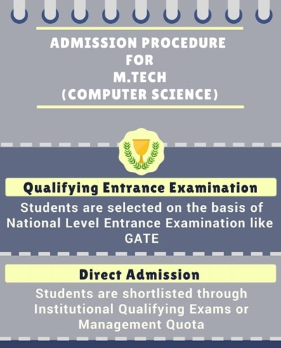 Admission Procedure for Master of Technology in Computer Science Engineering