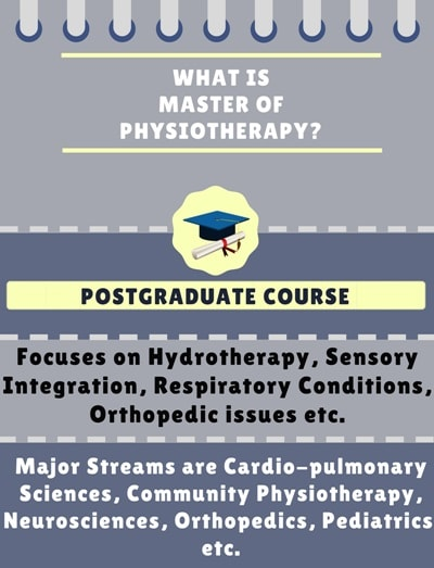 What is Master of Physiotherapy [MPT]?